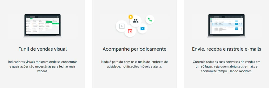 Tela de Recursos do Pipedrive